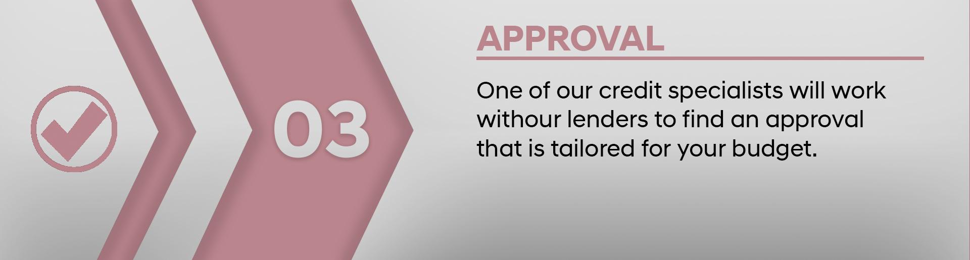 Loan Step 3